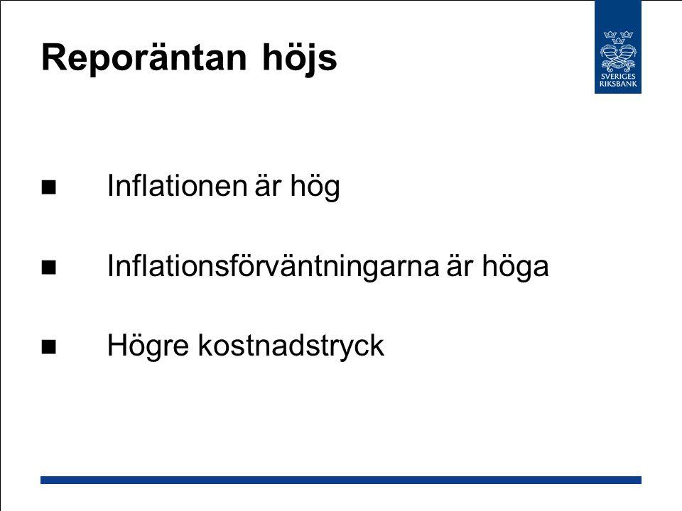 Inflationen är hög Inflationsförväntningarna är höga Högre kostnadstryck Reporäntan höjs