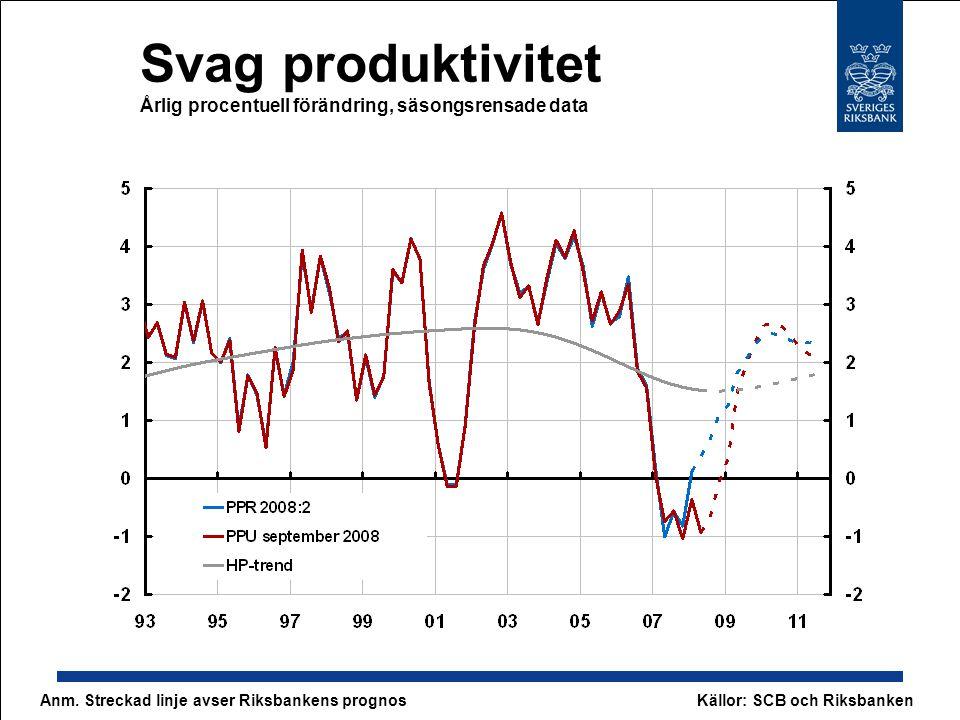 Lägre olje- och råvarupriser Svagare tillväxt i Sverige och i omvärlden Räntebanan sänks