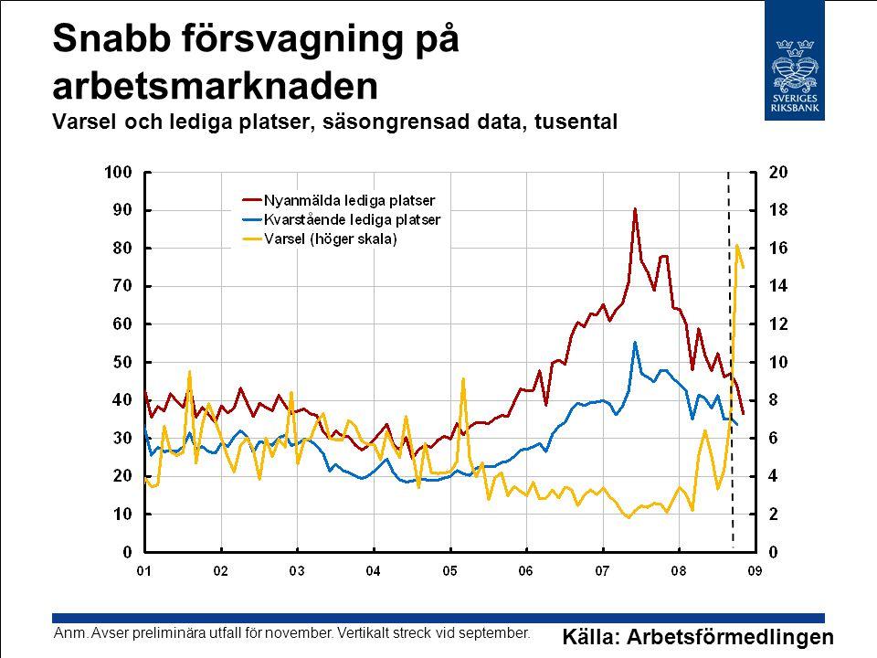 Snabb försvagning på arbetsmarknaden Varsel och lediga platser, säsongrensad data, tusental Källa: Arbetsförmedlingen Anm.
