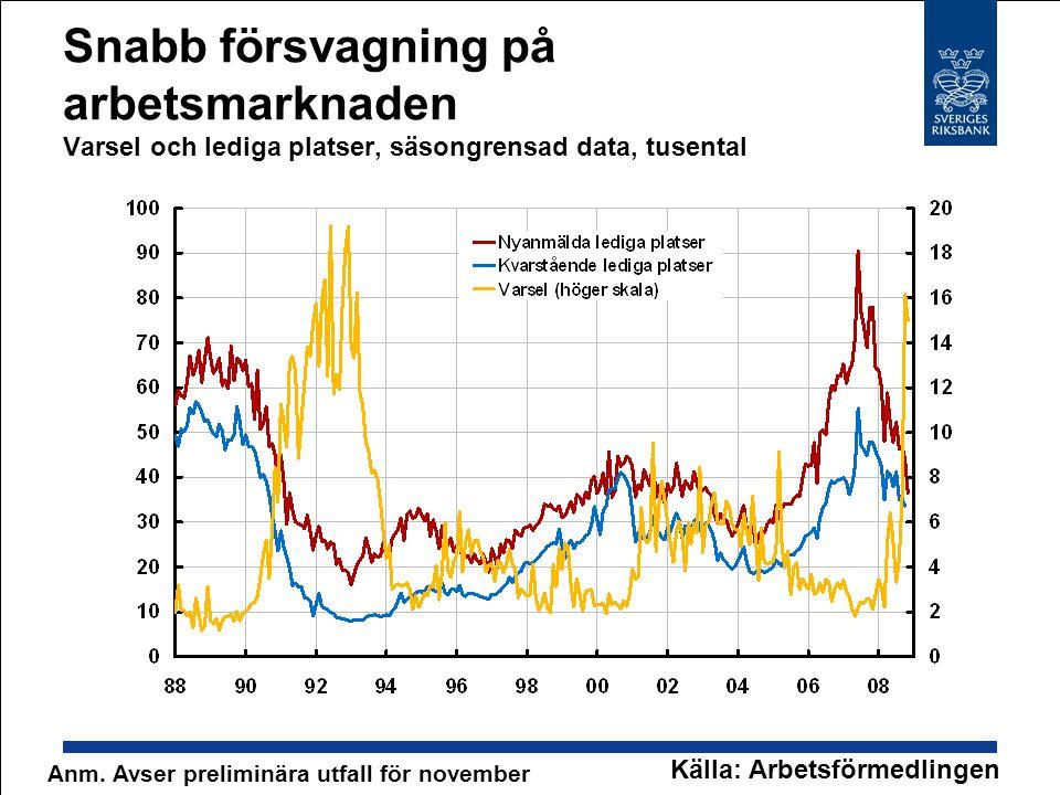 Reporäntan en prognos - inte ett löfte Procent, kvartalsmedelvärden Källa: Riksbanken Diagram Anm.