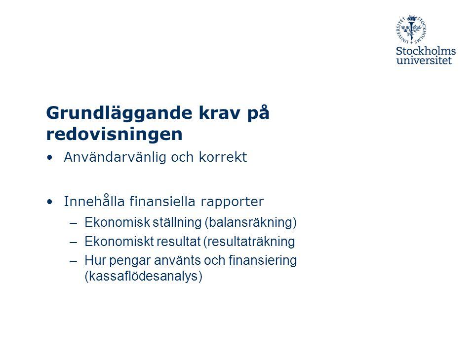 Grundläggande krav på redovisningen Användarvänlig och korrekt Innehålla finansiella rapporter –Ekonomisk ställning (balansräkning) –Ekonomiskt result