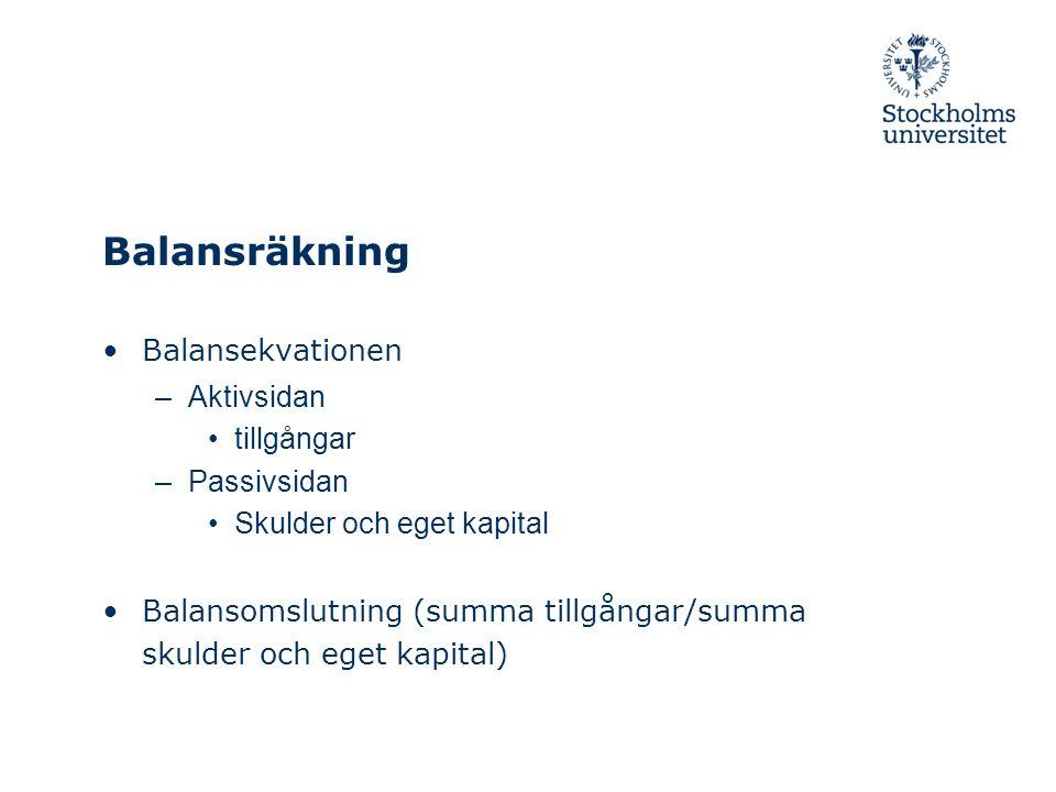 Balansräkning Balansekvationen –Aktivsidan tillgångar –Passivsidan Skulder och eget kapital Balansomslutning (summa tillgångar/summa skulder och eget