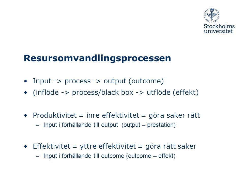 Resursomvandlingsprocessen Input -> process -> output (outcome) (inflöde -> process/black box -> utflöde (effekt) Produktivitet = inre effektivitet =