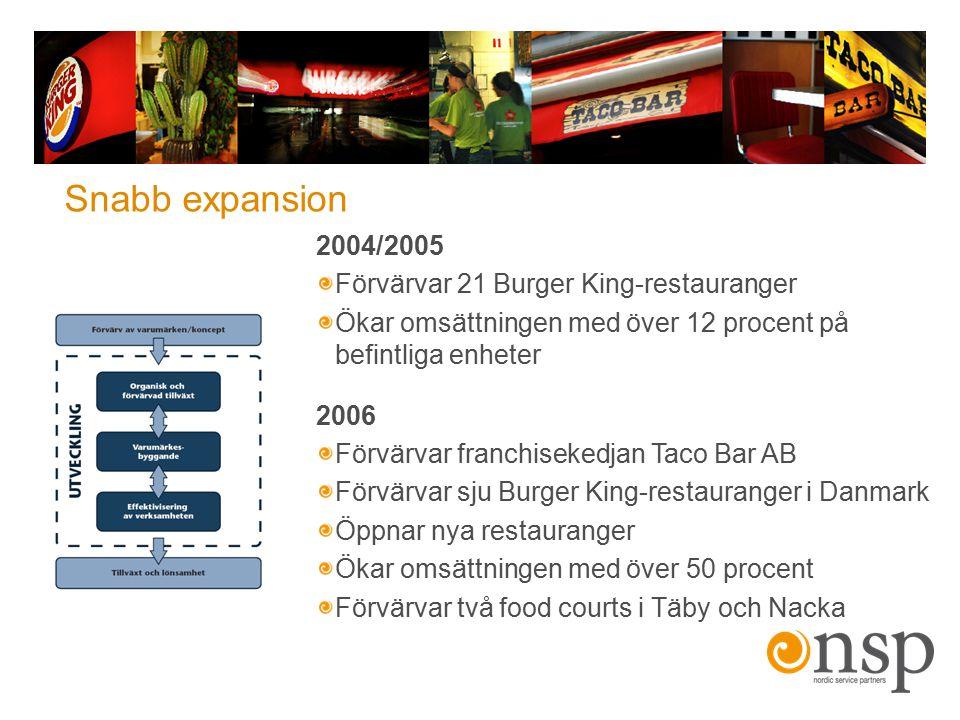 Snabb expansion 2004/2005 Förvärvar 21 Burger King-restauranger Ökar omsättningen med över 12 procent på befintliga enheter 2006 Förvärvar franchiseke