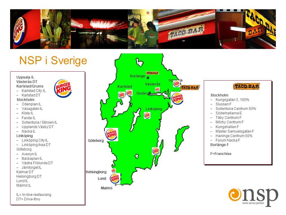 Lund Karlstad Linköping Uppsala Västerås Borlänge Örebro Malmö Göteborg Helsingborg NSP i Sverige Uppsala IL Västerås DT Karlstad/Grums  Karlstad Cit