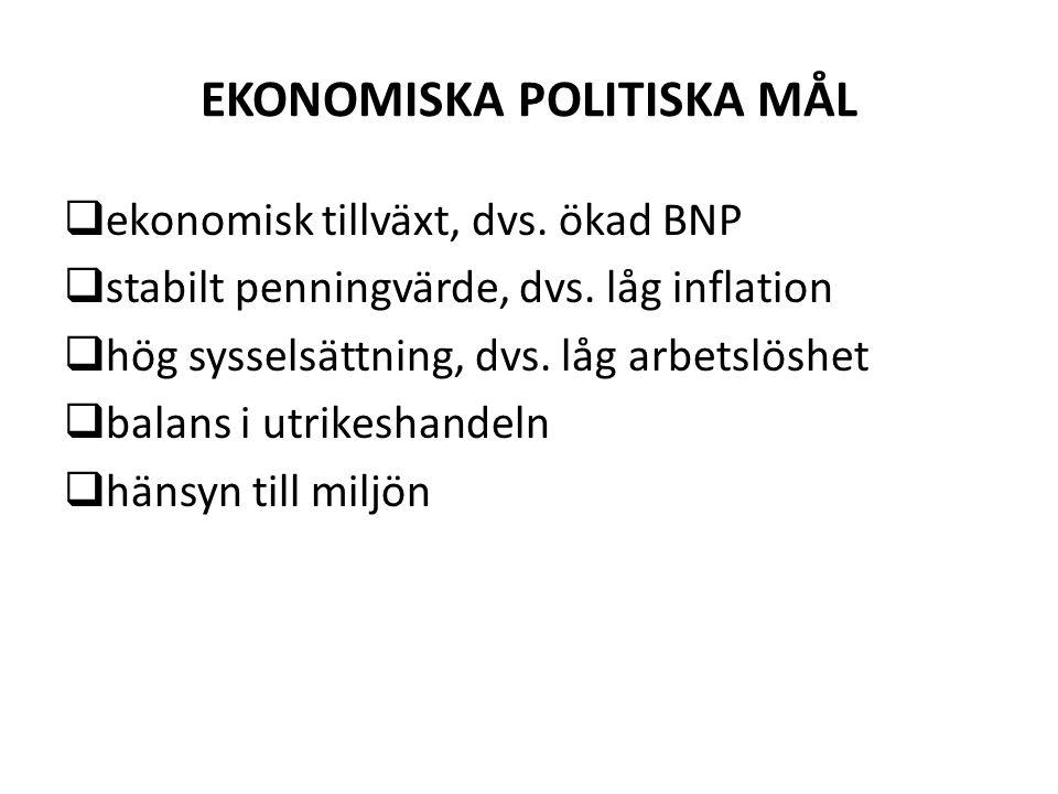 Ekonomisk politiska mål Många menar att även dessa mål är viktiga:  regional balans ( Hela Sverige ska leva )  social utjämning