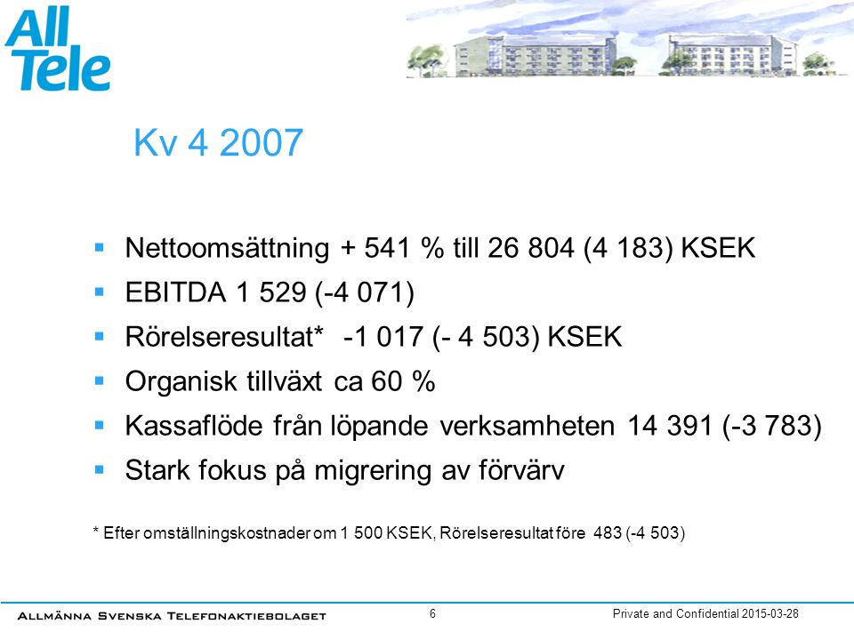 Private and Confidential 2015-03-287 Genomförda förvärv 2007 Finansierade ur eget kassaflöde:  Wasadata Bredband AB (5 700 ISP-kunder)  Skellefteå Kraft (11 000 ISP-kunder) Lånefinansierat (SEB och Proventus)  TDC Sverige AB (24 000 ADSL-kunder)