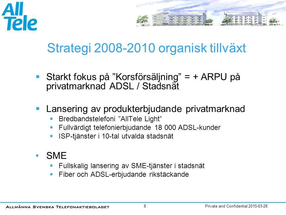 """Private and Confidential 2015-03-288 Strategi 2008-2010 organisk tillväxt  Starkt fokus på """"Korsförsäljning"""" = + ARPU på privatmarknad ADSL / Stadsnä"""