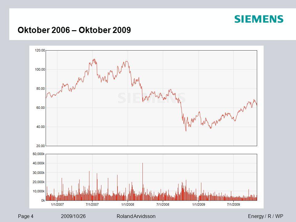 Page 4 2009/10/26 Energy / R / WPRoland Arvidsson Oktober 2006 – Oktober 2009