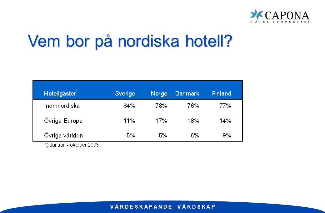 V Ä R D E S K A P A N D E V Ä R D S K A P Vem bor på nordiska hotell?