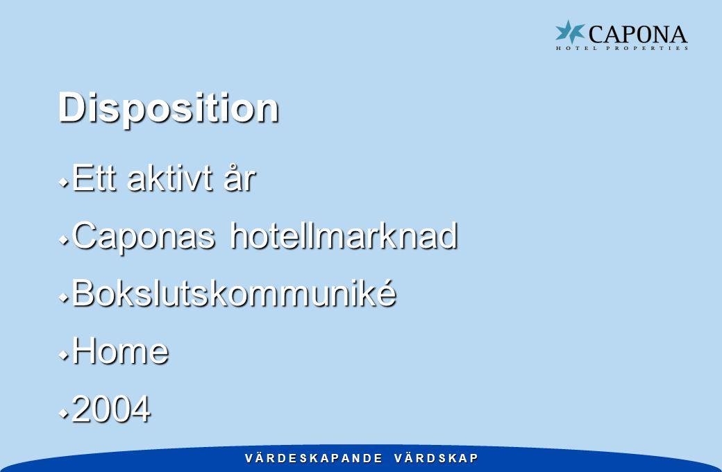 V Ä R D E S K A P A N D E V Ä R D S K A P Caponas hotellmarknad i Finland cirka 55 hotell