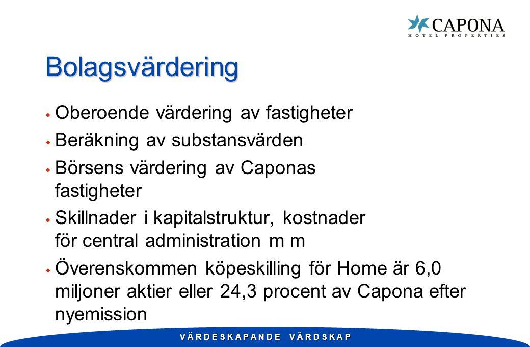 V Ä R D E S K A P A N D E V Ä R D S K A P Bolagsvärdering w Oberoende värdering av fastigheter w Beräkning av substansvärden w Börsens värdering av Caponas fastigheter w Skillnader i kapitalstruktur, kostnader för central administration m m w Överenskommen köpeskilling för Home är 6,0 miljoner aktier eller 24,3 procent av Capona efter nyemission