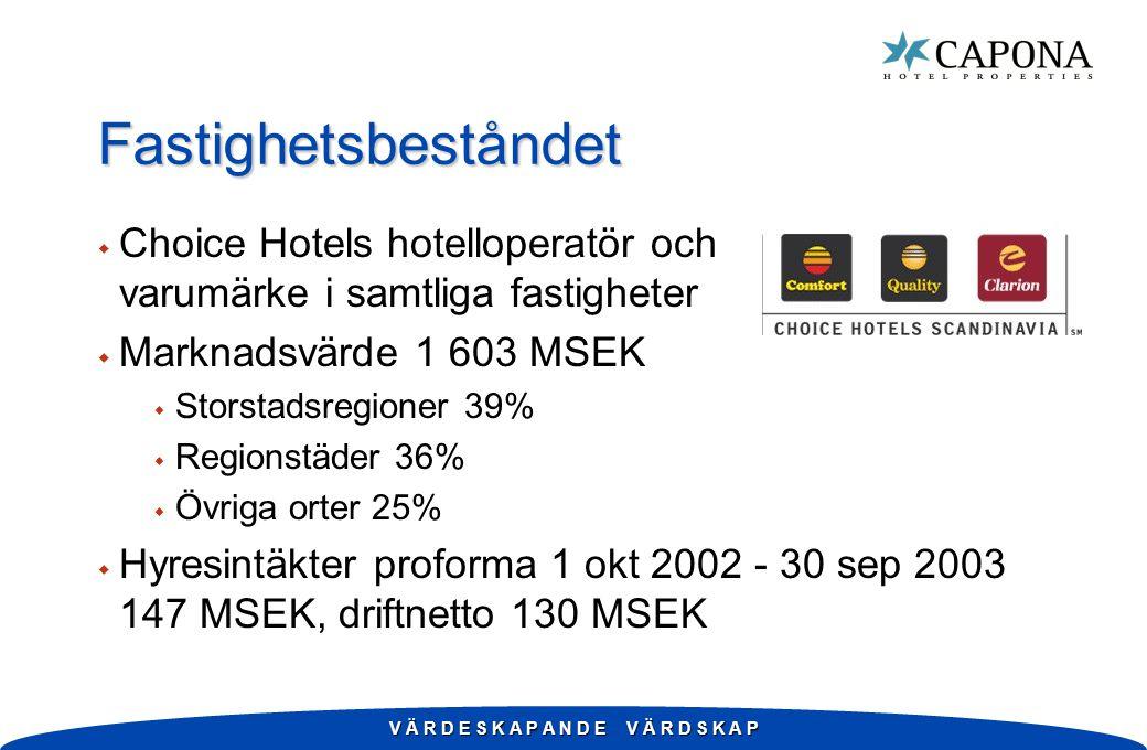 V Ä R D E S K A P A N D E V Ä R D S K A P Fastighetsbeståndet w Choice Hotels hotelloperatör och varumärke i samtliga fastigheter w Marknadsvärde 1 603 MSEK w Storstadsregioner 39% w Regionstäder 36% w Övriga orter 25% w Hyresintäkter proforma 1 okt 2002 - 30 sep 2003 147 MSEK, driftnetto 130 MSEK
