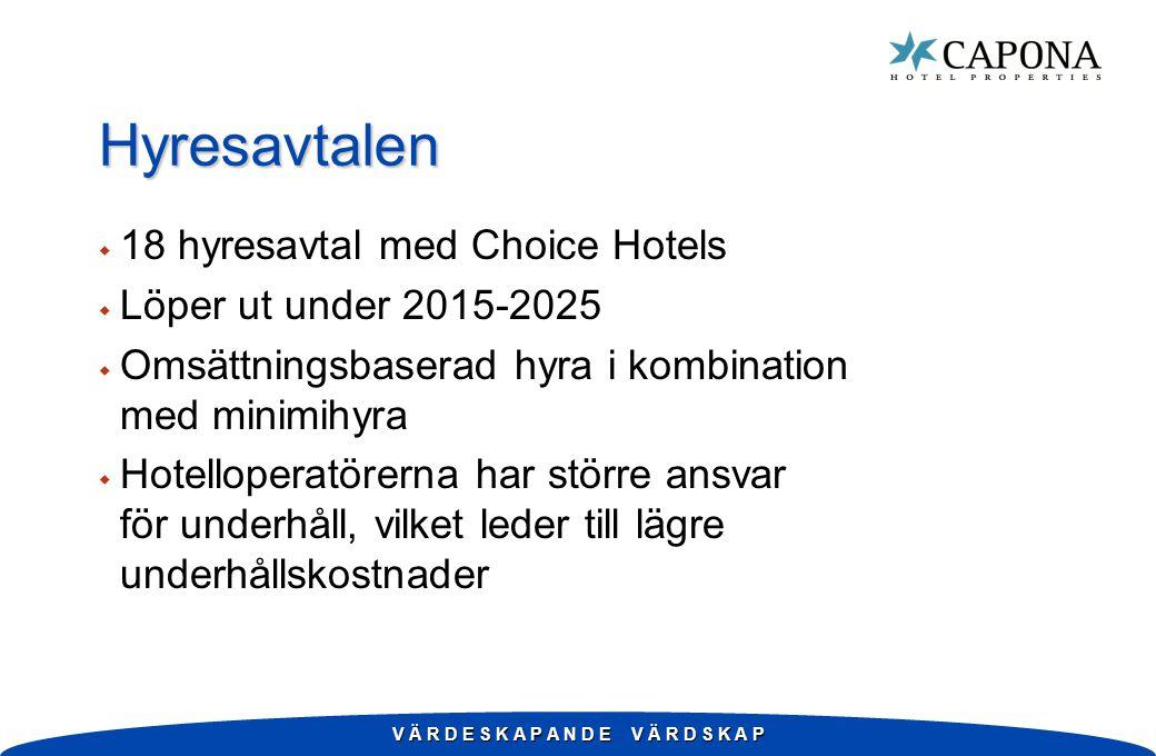 V Ä R D E S K A P A N D E V Ä R D S K A P Hyresavtalen w 18 hyresavtal med Choice Hotels w Löper ut under 2015-2025 w Omsättningsbaserad hyra i kombination med minimihyra w Hotelloperatörerna har större ansvar för underhåll, vilket leder till lägre underhållskostnader