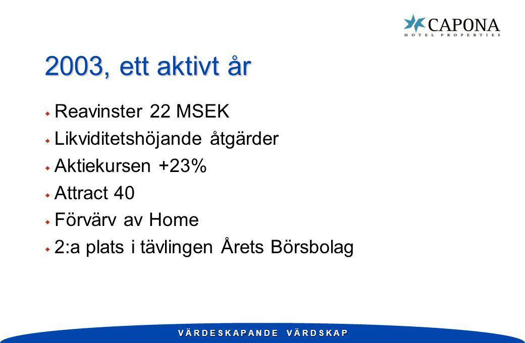 Marknadsvärdering av fastighetsbeståndet w Samtliga fastigheter har externvärderats w Bedömt marknadsvärde 2 720 MSEK w Exklusive försäljningar om 127 MSEK avser förändringen valutaförändringar och minskade fastighetsvärden