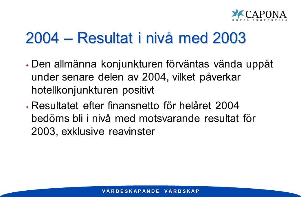 V Ä R D E S K A P A N D E V Ä R D S K A P 2004 – Resultat i nivå med 2003 w Den allmänna konjunkturen förväntas vända uppåt under senare delen av 2004, vilket påverkar hotellkonjunkturen positivt w Resultatet efter finansnetto för helåret 2004 bedöms bli i nivå med motsvarande resultat för 2003, exklusive reavinster