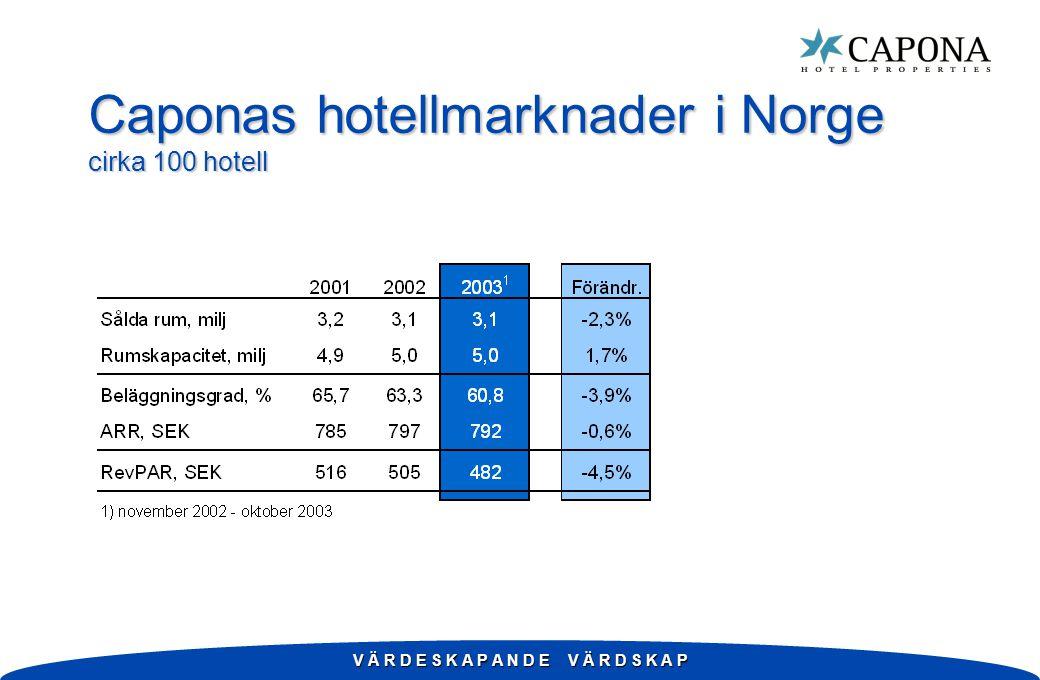 V Ä R D E S K A P A N D E V Ä R D S K A P Caponas hotellmarknader i Norge cirka 100 hotell