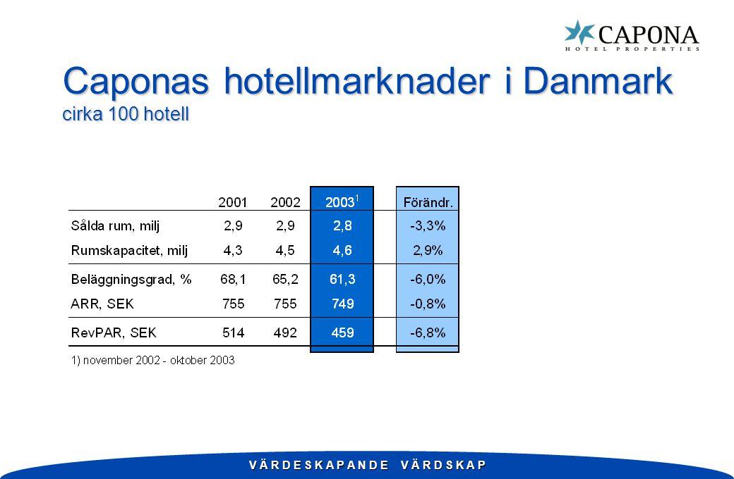 V Ä R D E S K A P A N D E V Ä R D S K A P Caponas hotellmarknader i Danmark cirka 100 hotell