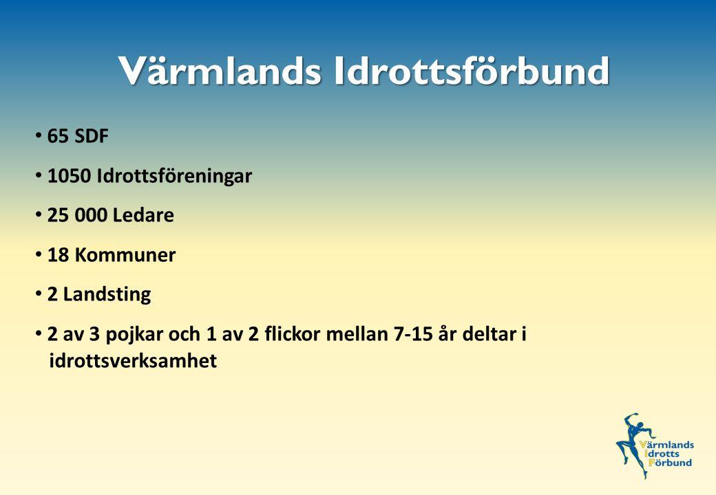 Värmlands Idrottsförbund 65 SDF 1050 Idrottsföreningar 25 000 Ledare 18 Kommuner 2 Landsting 2 av 3 pojkar och 1 av 2 flickor mellan 7-15 år deltar i idrottsverksamhet