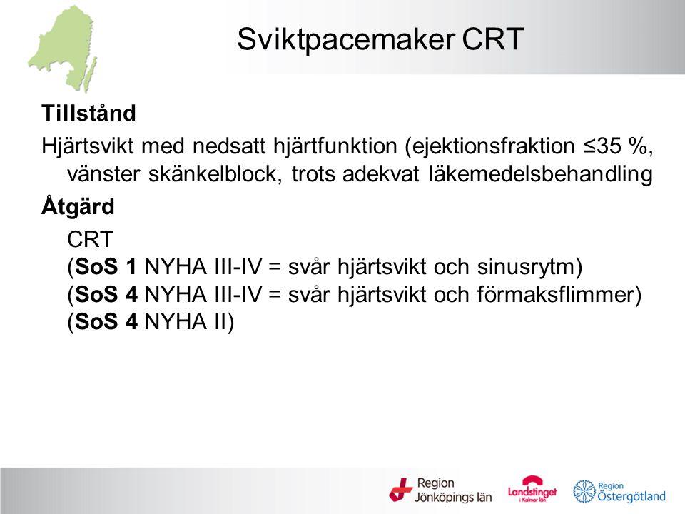 Sviktpacemaker CRT Tillstånd Hjärtsvikt med nedsatt hjärtfunktion (ejektionsfraktion ≤35 %, vänster skänkelblock, trots adekvat läkemedelsbehandling Å