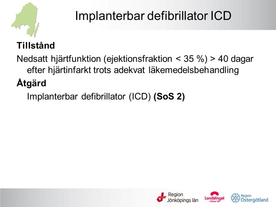 Implanterbar defibrillator ICD Tillstånd Nedsatt hjärtfunktion (ejektionsfraktion 40 dagar efter hjärtinfarkt trots adekvat läkemedelsbehandling Åtgär