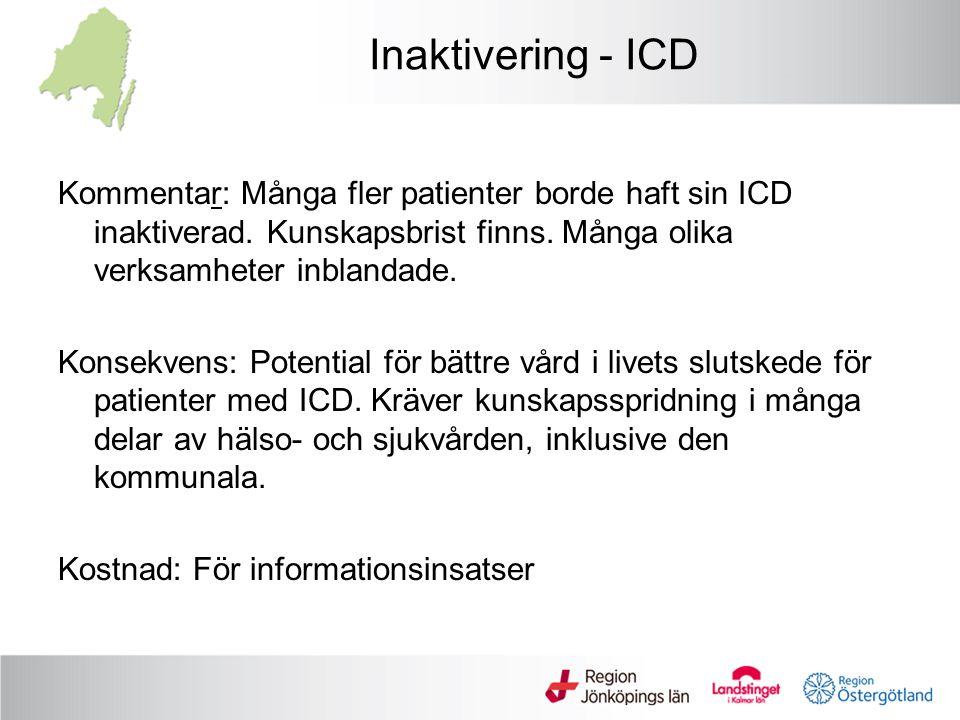 Inaktivering - ICD Kommentar: Många fler patienter borde haft sin ICD inaktiverad. Kunskapsbrist finns. Många olika verksamheter inblandade. Konsekven