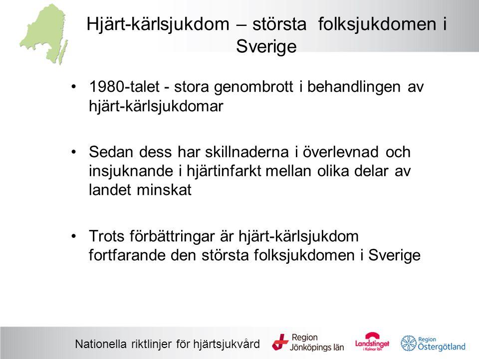 Hjärt-kärlsjukdom – största folksjukdomen i Sverige 1980-talet - stora genombrott i behandlingen av hjärt-kärlsjukdomar Sedan dess har skillnaderna i