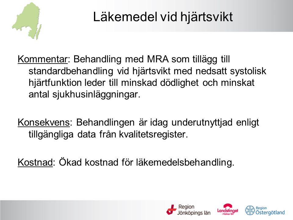 Läkemedel vid hjärtsvikt Kommentar: Behandling med MRA som tillägg till standardbehandling vid hjärtsvikt med nedsatt systolisk hjärtfunktion leder ti