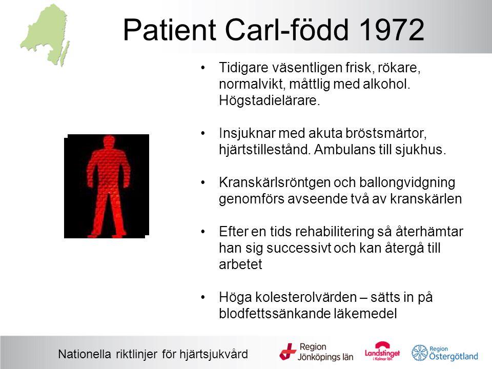 Patient Carl-född 1972 Tidigare väsentligen frisk, rökare, normalvikt, måttlig med alkohol. Högstadielärare. Insjuknar med akuta bröstsmärtor, hjärtst