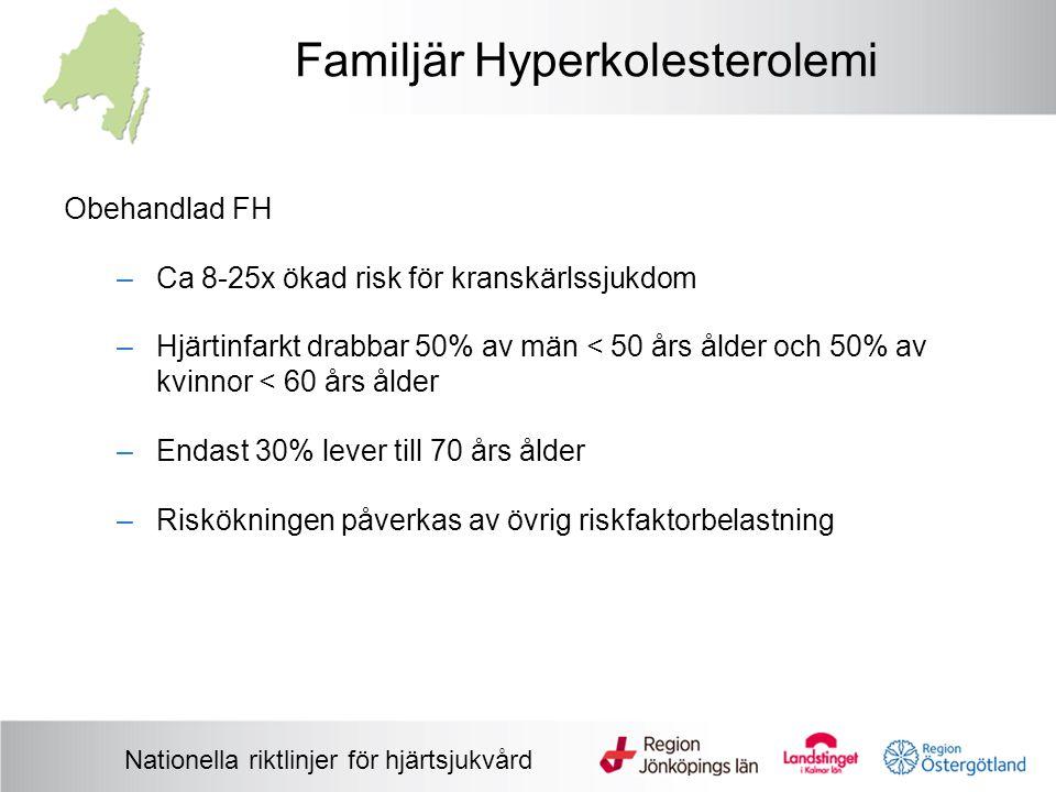 Familjär Hyperkolesterolemi Obehandlad FH –Ca 8-25x ökad risk för kranskärlssjukdom –Hjärtinfarkt drabbar 50% av män < 50 års ålder och 50% av kvinnor
