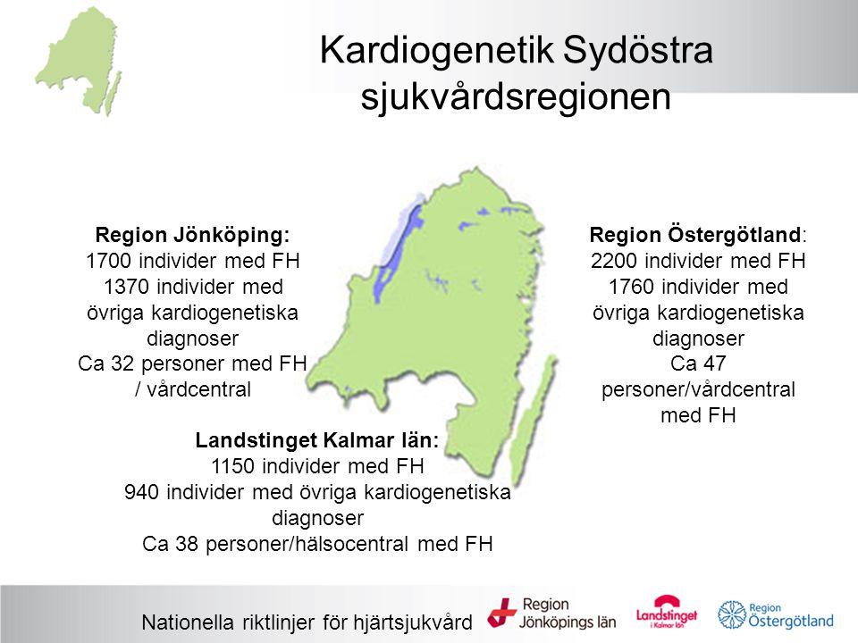Kardiogenetik Sydöstra sjukvårdsregionen Region Jönköping: 1700 individer med FH 1370 individer med övriga kardiogenetiska diagnoser Ca 32 personer me