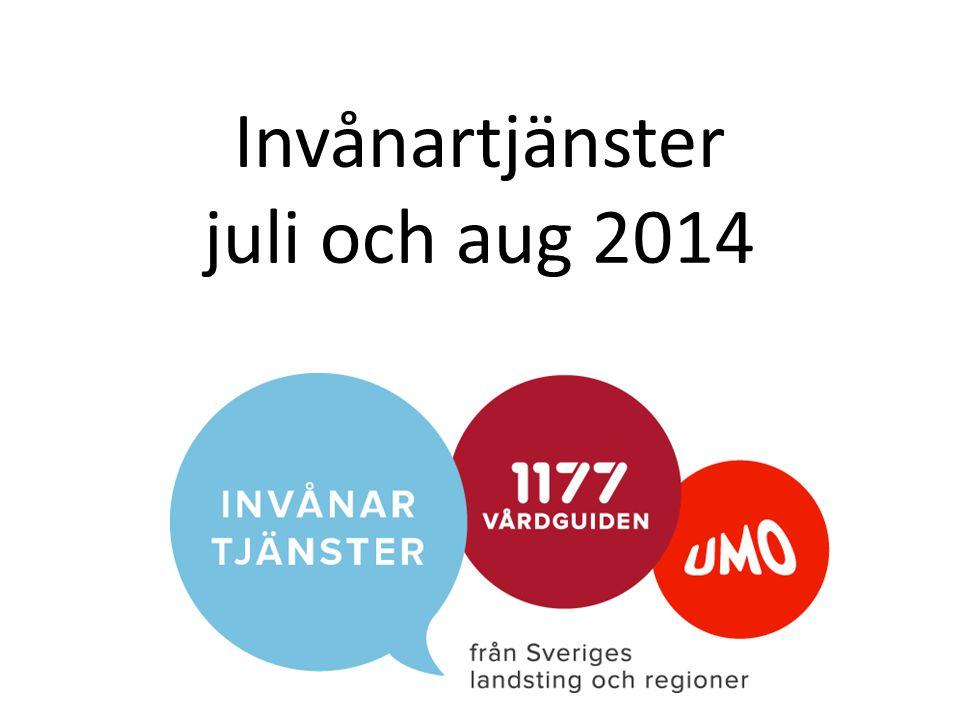 Medieexponering per län för 1177 Vårdguiden & UMO (juli-aug)