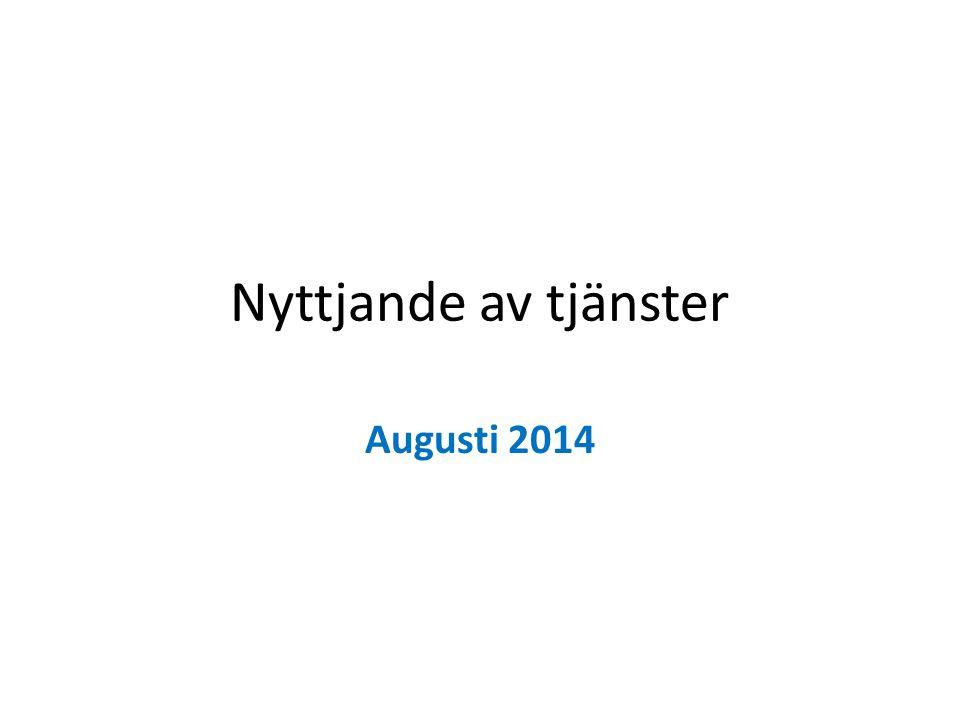 Nyttjande av tjänster Augusti 2014