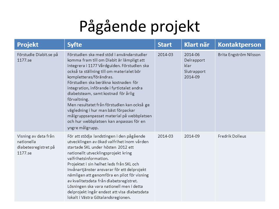 Pågående projekt ProjektSyfteStartKlart närKontaktperson Förstudie Diabit.se på 1177.se Förstudien ska med stöd i användarstudier komma fram till om D