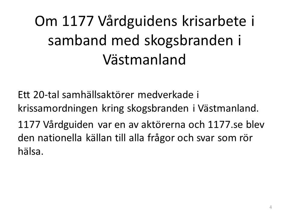 Om 1177 Vårdguidens krisarbete i samband med skogsbranden i Västmanland Ett 20-tal samhällsaktörer medverkade i krissamordningen kring skogsbranden i