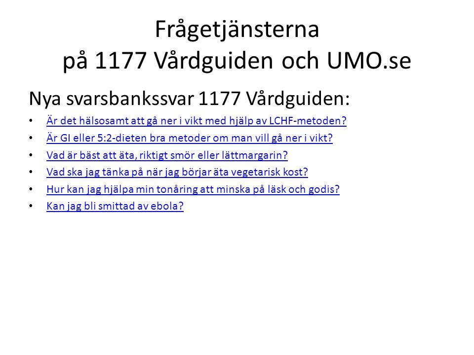 Frågetjänsterna på 1177 Vårdguiden och UMO.se Nya svarsbankssvar 1177 Vårdguiden: Är det hälsosamt att gå ner i vikt med hjälp av LCHF-metoden? Är GI