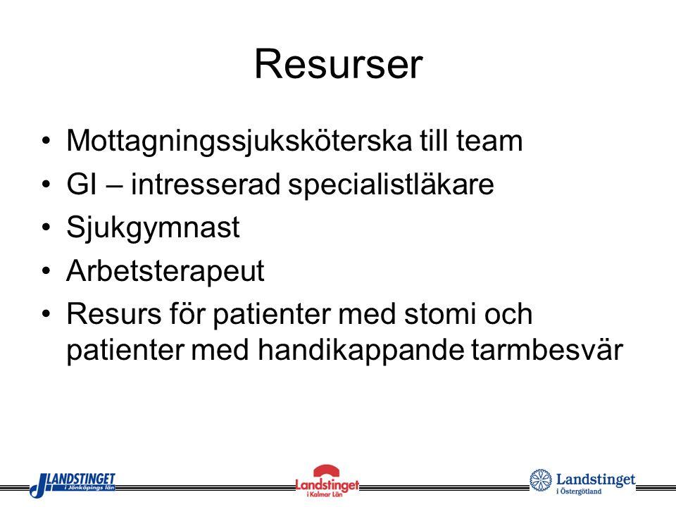 Resurser Mottagningssjuksköterska till team GI – intresserad specialistläkare Sjukgymnast Arbetsterapeut Resurs för patienter med stomi och patienter