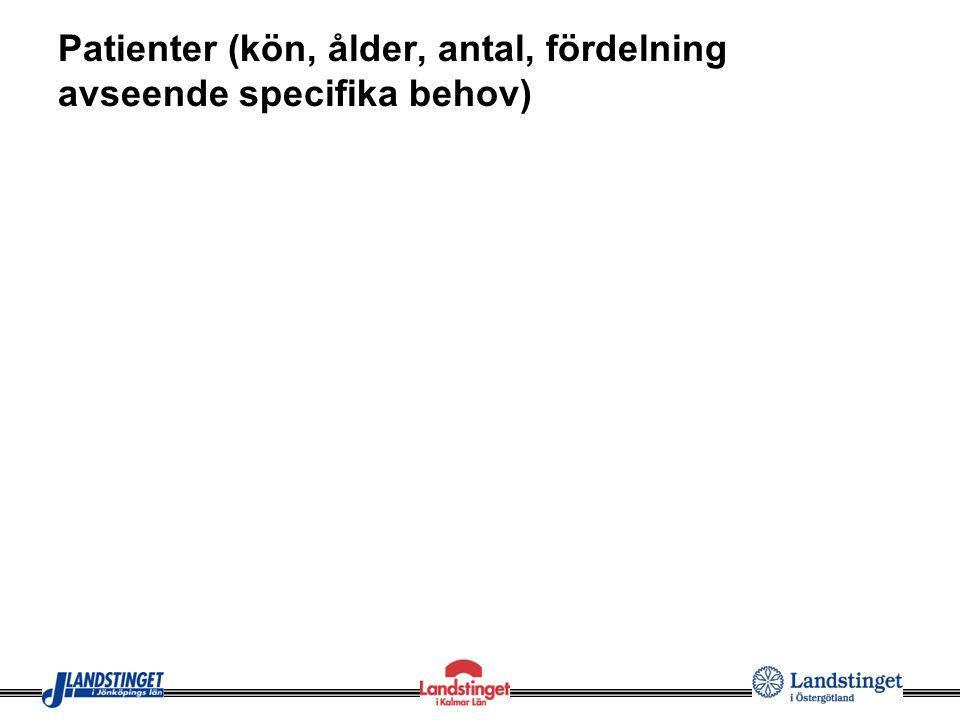 Patienter (kön, ålder, antal, fördelning avseende specifika behov)