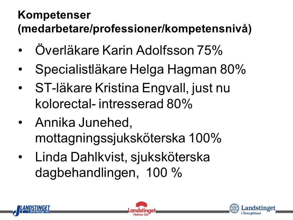 Kompetenser (medarbetare/professioner/kompetensnivå) Överläkare Karin Adolfsson 75% Specialistläkare Helga Hagman 80% ST-läkare Kristina Engvall, just