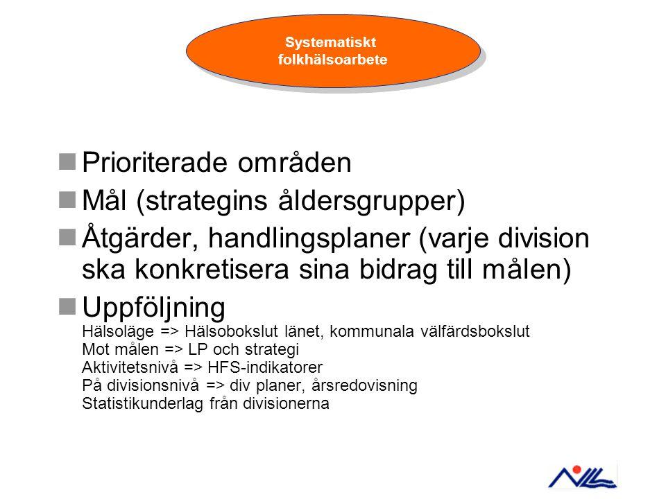 Prioriterade områden Mål (strategins åldersgrupper) Åtgärder, handlingsplaner (varje division ska konkretisera sina bidrag till målen) Uppföljning Häl