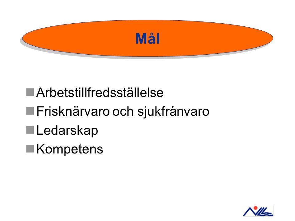 Arbetstillfredsställelse Frisknärvaro och sjukfrånvaro Ledarskap Kompetens Mål