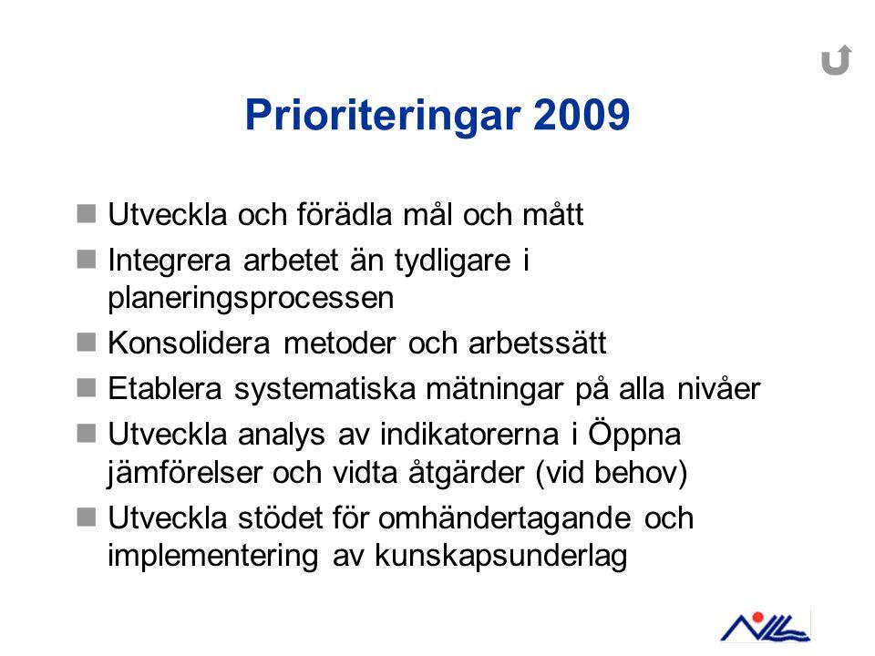 Prioriteringar 2009 Utveckla och förädla mål och mått Integrera arbetet än tydligare i planeringsprocessen Konsolidera metoder och arbetssätt Etablera