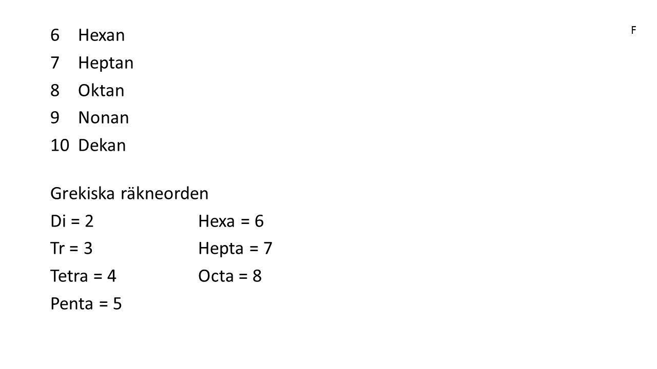 6Hexan 7Heptan 8Oktan 9Nonan 10Dekan Grekiska räkneorden Di = 2Hexa = 6 Tr = 3Hepta = 7 Tetra = 4Octa = 8 Penta = 5 F