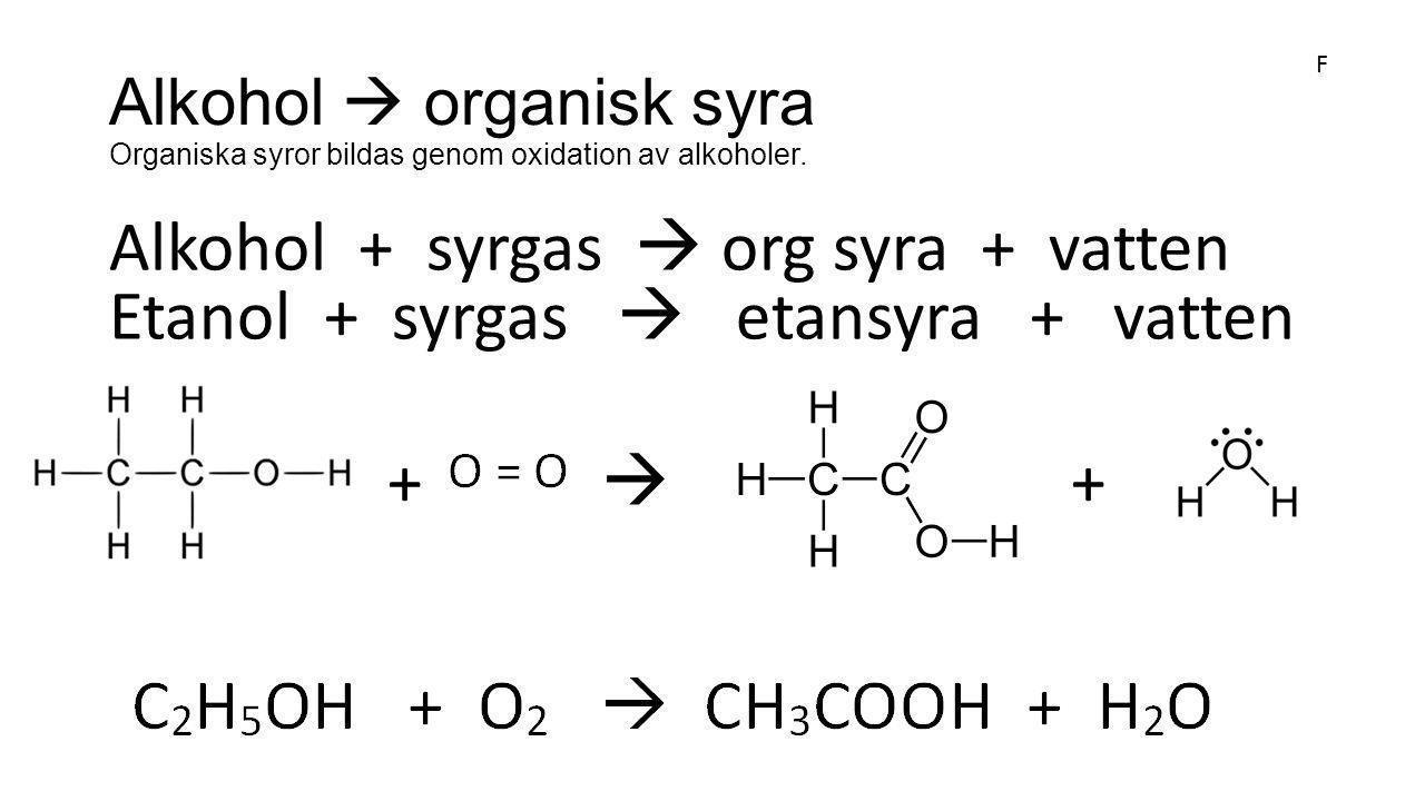Alkohol  organisk syra Organiska syror bildas genom oxidation av alkoholer. Alkohol + syrgas  org syra + vatten Etanol + syrgas  etansyra + vatten