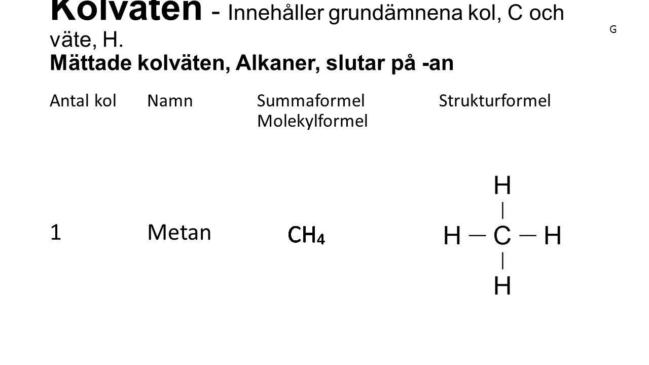 Kolväten - Innehåller grundämnena kol, C och väte, H. Mättade kolväten, Alkaner, slutar på -an Antal kolNamn SummaformelStrukturformel Molekylformel 1