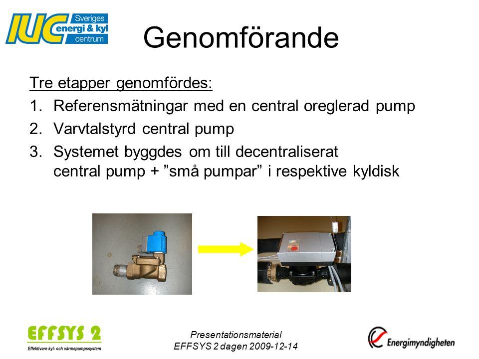 Presentationsmaterial EFFSYS 2 dagen 2009-12-14 Genomförande Tre etapper genomfördes: 1.Referensmätningar med en central oreglerad pump 2.Varvtalstyrd central pump 3.Systemet byggdes om till decentraliserat central pump + små pumpar i respektive kyldisk