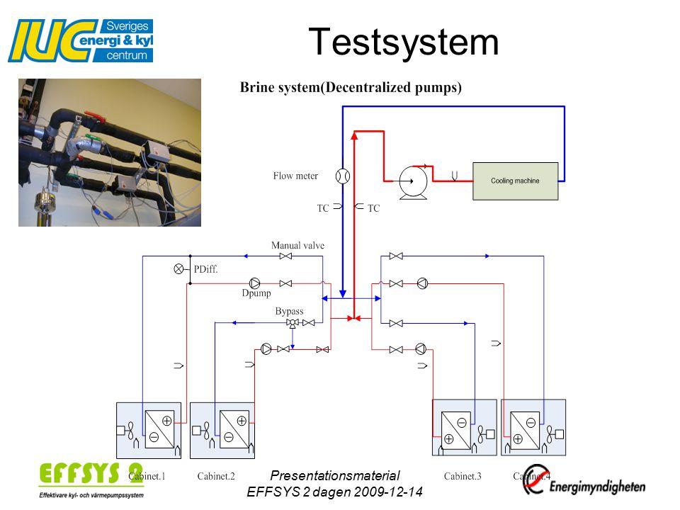 Presentationsmaterial EFFSYS 2 dagen 2009-12-14 Resultat Driftpunkten är viktig för effektiviteten Även kap.reglerade pumpar måste väljas rätt!