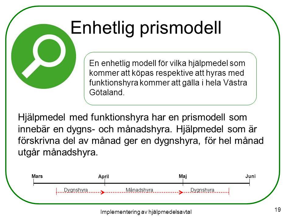 Implementering av hjälpmedelsavtal 19 Enhetlig prismodell Hjälpmedel med funktionshyra har en prismodell som innebär en dygns- och månadshyra.