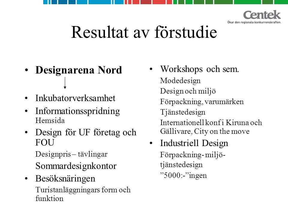 Resultat av förstudie Designarena Nord Inkubatorverksamhet Informationsspridning Hemsida Design för UF företag och FOU Designpris – tävlingar Sommardesignkontor Besöksnäringen Turistanläggningars form och funktion Workshops och sem.