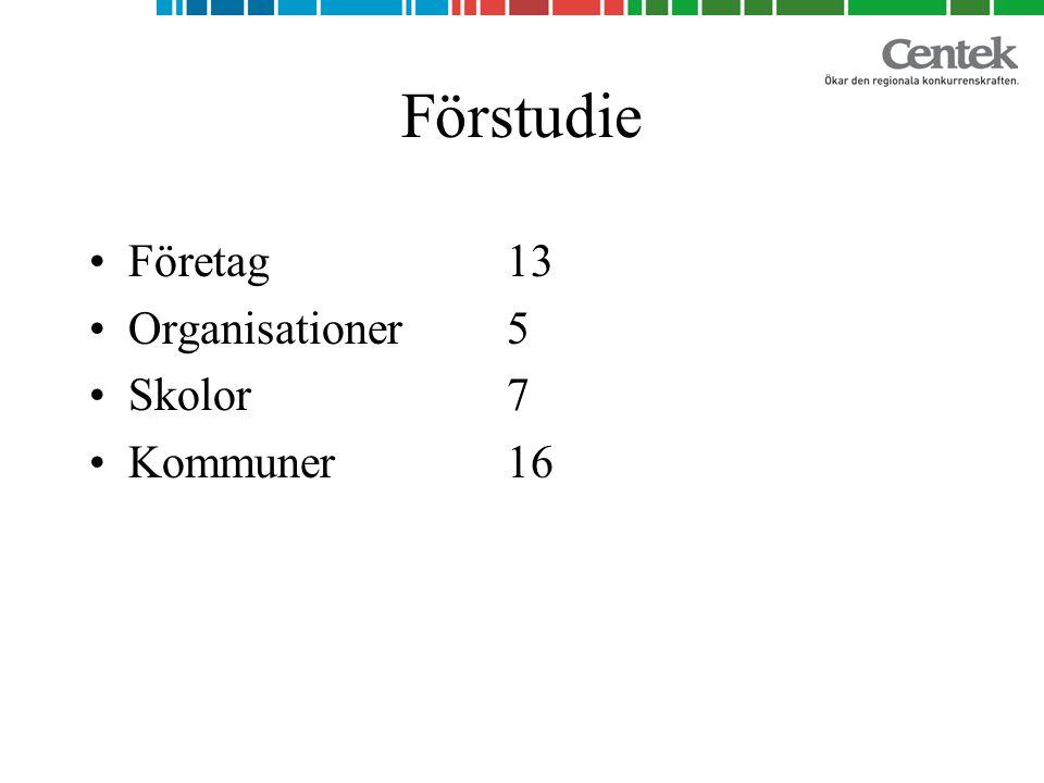 Förstudie Företag13 Organisationer5 Skolor7 Kommuner16